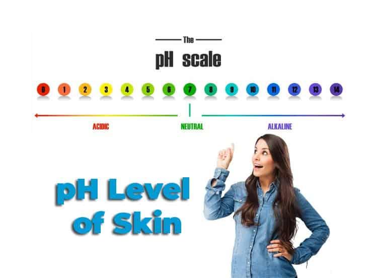 Intimate Wash Ph Scale